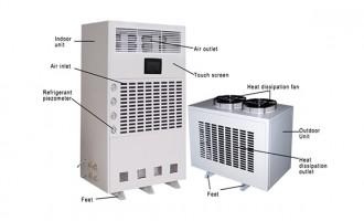 4000m³/h dehumidifier